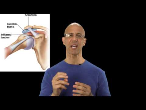 Video Best Cure for Bursitis Pain - Dr Mandell