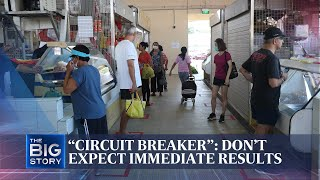 """Circuit breaker"": Don't expect immediate results 
