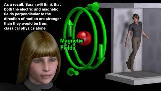 Einstien's Gravito-Electromagnetism