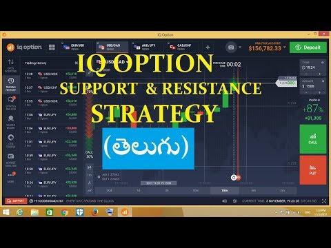 Miglior sito trading online azioni binatie