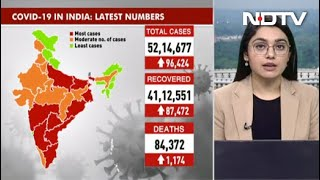 96,424 New Covid Cases, 1,174 Deaths In India; Total Cases Cross 52 Lakh - Download this Video in MP3, M4A, WEBM, MP4, 3GP