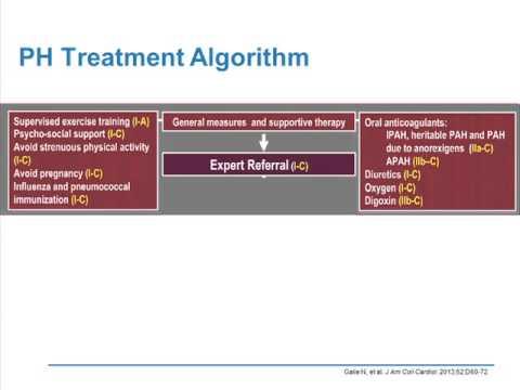 Гипертостоп лекарство от гипертонии цена отзывы аналоги аннотация состав