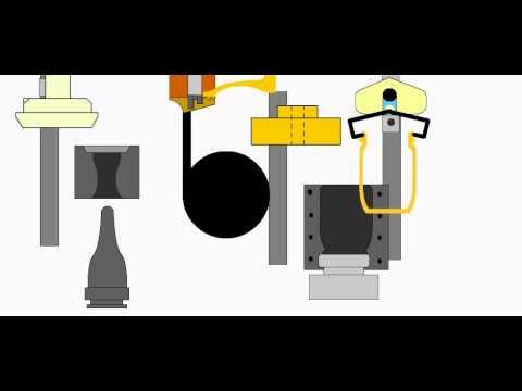 Ako sa vyrábajů konzervy