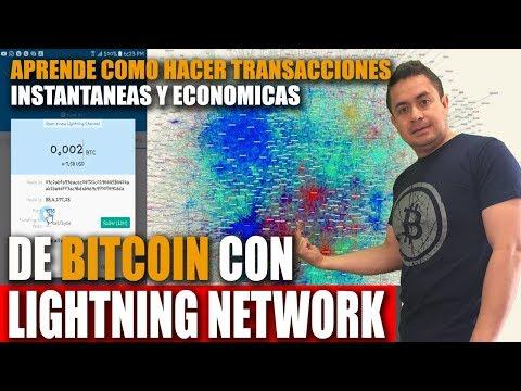 Bitcoin istoric istoric