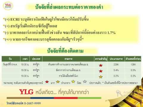 YLG NightUpdate 08-05-15