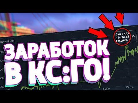 Инста форекс казахстан