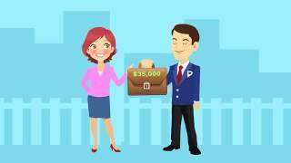 Small Business Loans For Women - Business Loans For Women