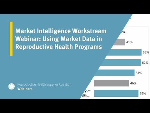 Market Intelligence Workstream Webinar: Using Market Data in Reproductive Health Programs
