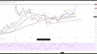 Wall Street – Salesforce Plan aufgegangen!