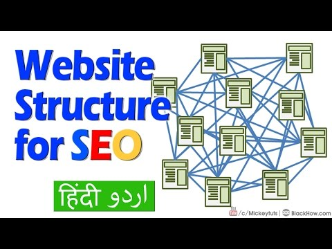 On Page SEO Course: Website Structure/Layout  | Urdu/Hindi