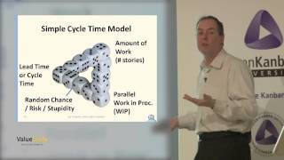 LKUK13: Cycle Time Analytics – Fast #NoEstimate Forecasting & Decision Making. Troy Magennis