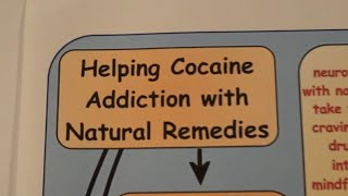 Beat Cocaine Withdrawal Addiction and speed up addiction recovery with  Natural Remedies