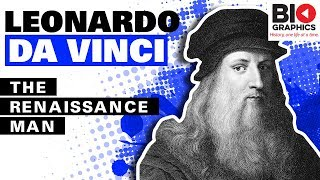 Leonardo da Vinci: The Renaissance Man –  Biographics 2018