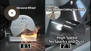 Stainless Steel Cutting Blades from Makita