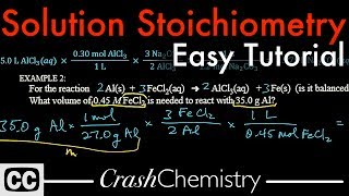 Solution Stoichiometry Tutorial: How To Use Molarity + Problems Explained | Crash Chemistry Academy