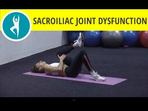 Træning af SI-led   fysiotests