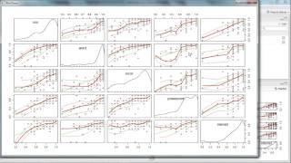 Tutorial de análisis exploratorio usando Rstudio