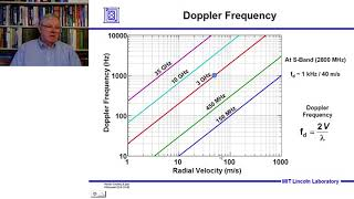 Introduction to Radar Systems – Lecture 8 – Signal Processing; Part 1