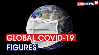 Global COVID-19 Tally Stands At 1,92,56,652, Death Toll At 7,17,680 | CNN News18