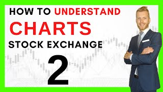 How to understand any stock chart ( Japanese Candlesticks)