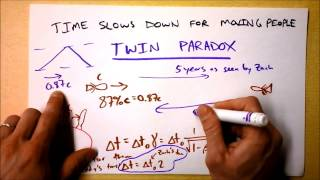 The Real Twin Paradox | Doc Physics
