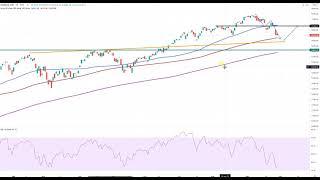 Wall Street – Apple Aktie im Chartcheck