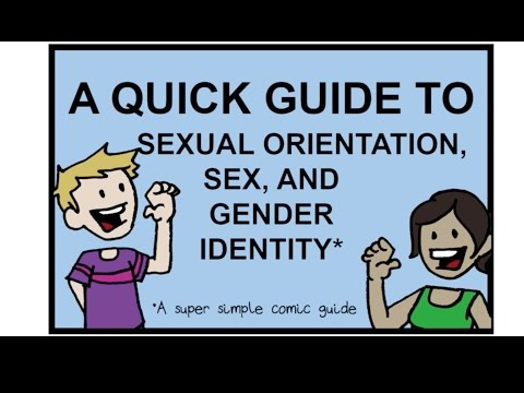 Gender and Sexuality 101 – NZSL