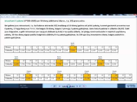 Binomo variantas peržiūri registraciją