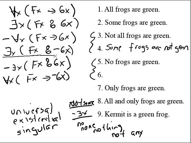 Symbolic Logic Problems Gallery Free Symbol And Sign Meaning