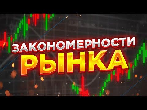 Опционы clentbank