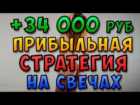 Брокеры бинарные опционы с минимальным депозитом от 1 рубля русский брокер