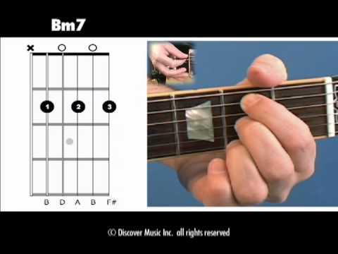 Guitar Chord: Open Bm7