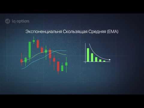 Брокеры бинарных опционов с минимальным депозитом и ставкой