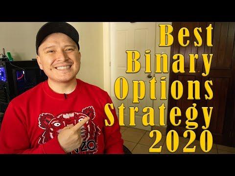 Buy put options