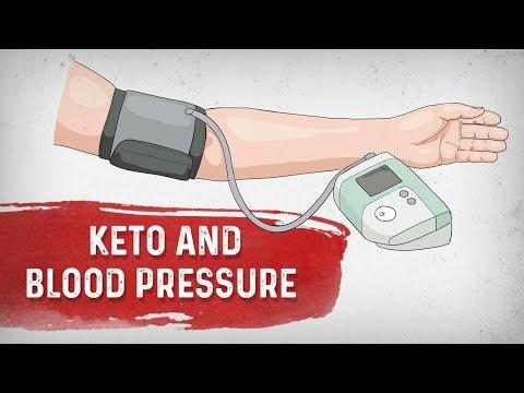 Hipertension arterial eshte 1 tbsp
