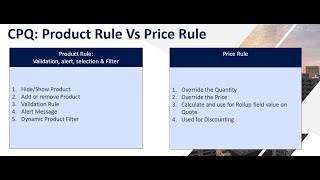 Product Rule Vs Price Rule Salesforce CPQ