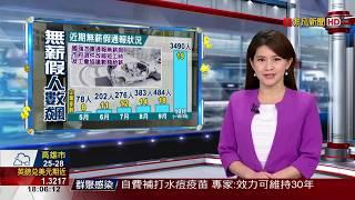 【非凡新聞】進口車市佔攀升 組裝車廠國瑞縮減工時