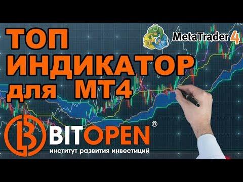 Индикатор biforexpro