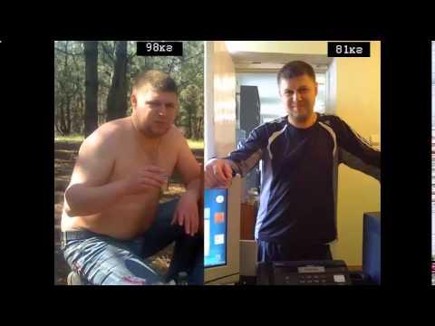 Болезни связанные с избыточным весом