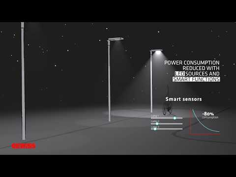 GEWISS Smart Lighting: efficiency and sustainability