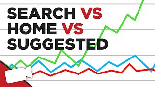 What Is The Most Powerful Traffic Source For YouTube Growth?