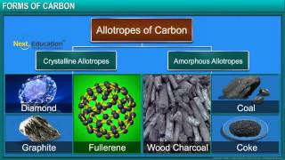 CBSE X  Chemistry Carbon and its compounds - Forms of Carbon