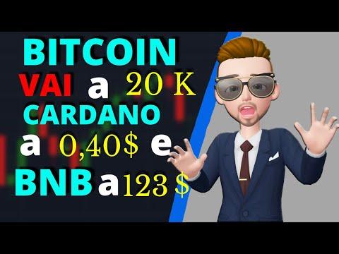 Global trading robot bitcoin