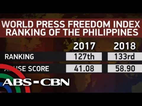 [ABS-CBN] The World Tonight: Palace plays down PH drop in world press freedom rankings