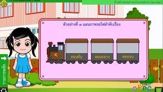 สื่อการเรียนการสอน การเขียนแผนผังความคิด ม.2 ภาษาไทย
