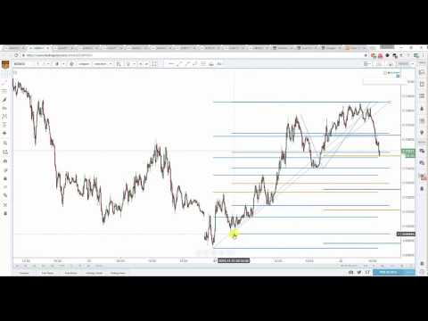mp4 Tradingview Template For Mt4, download Tradingview Template For Mt4 video klip Tradingview Template For Mt4