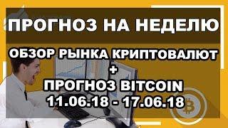 🔥Обзор рынка криптовалют на сегодня + новости + прогноз (Bitcoin) BTC/USD 04.06.2018