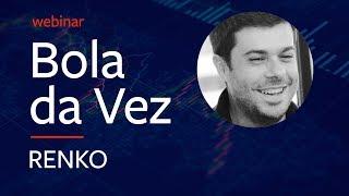 Renko: A ferramenta que vai revolucionar seus trades! - com Rodrigo Cohen