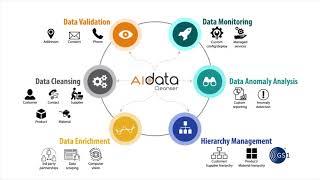 Marketing Analytics Solutions - Tredence