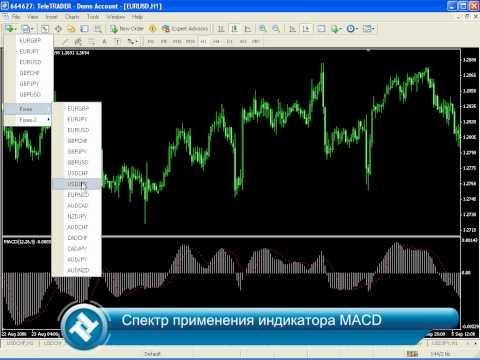Бинарные опционы украинские брокеры